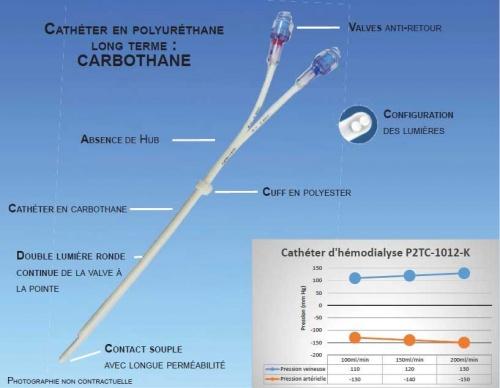 Cathéter de Dialyse Pédiatrique Long terme